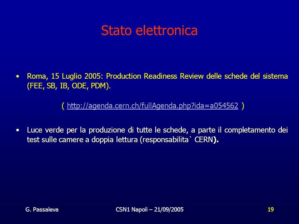 G. PassalevaCSN1 Napoli – 21/09/200519 Stato elettronica Roma, 15 Luglio 2005: Production Readiness Review delle schede del sistema (FEE, SB, IB, ODE,
