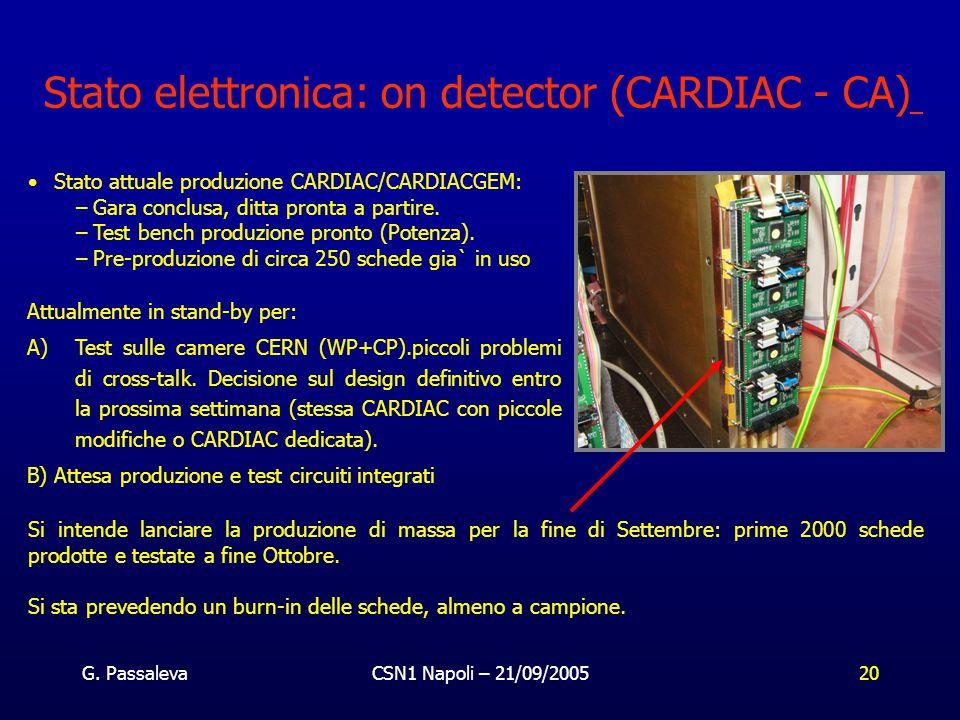 G. PassalevaCSN1 Napoli – 21/09/200520 Stato elettronica: on detector (CARDIAC - CA) Stato attuale produzione CARDIAC/CARDIACGEM: –Gara conclusa, ditt