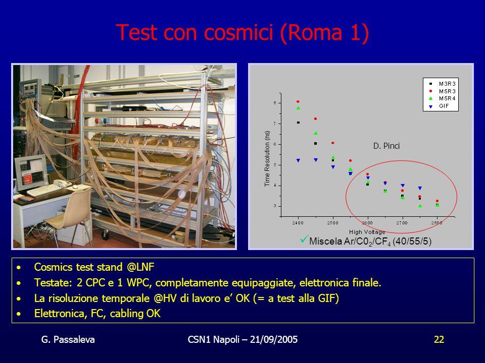 G. PassalevaCSN1 Napoli – 21/09/200522 Test con cosmici (Roma 1) Cosmics test stand @LNF Testate: 2 CPC e 1 WPC, completamente equipaggiate, elettroni
