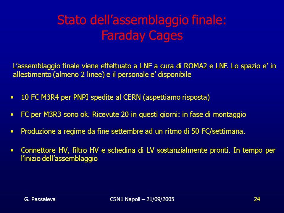 G. PassalevaCSN1 Napoli – 21/09/200524 Stato dell'assemblaggio finale: Faraday Cages 10 FC M3R4 per PNPI spedite al CERN (aspettiamo risposta) FC per