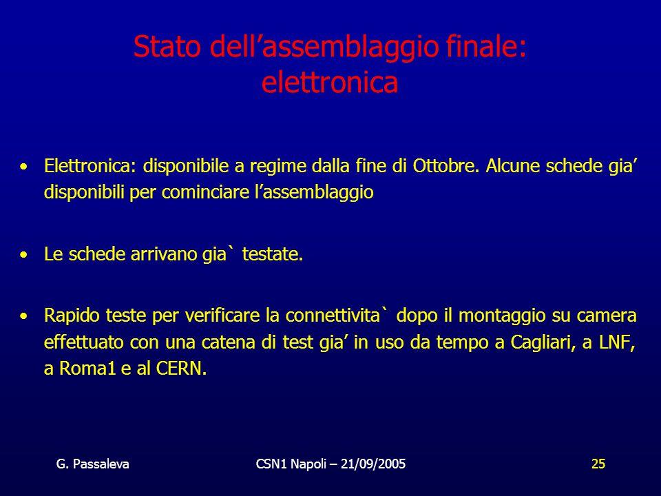 G. PassalevaCSN1 Napoli – 21/09/200525 Stato dell'assemblaggio finale: elettronica Elettronica: disponibile a regime dalla fine di Ottobre. Alcune sch