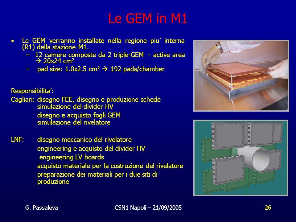 G. PassalevaCSN1 Napoli – 21/09/200526 Le GEM in M1 Le GEM verranno installate nella regione piu' interna (R1) della stazione M1. –12 camere composte