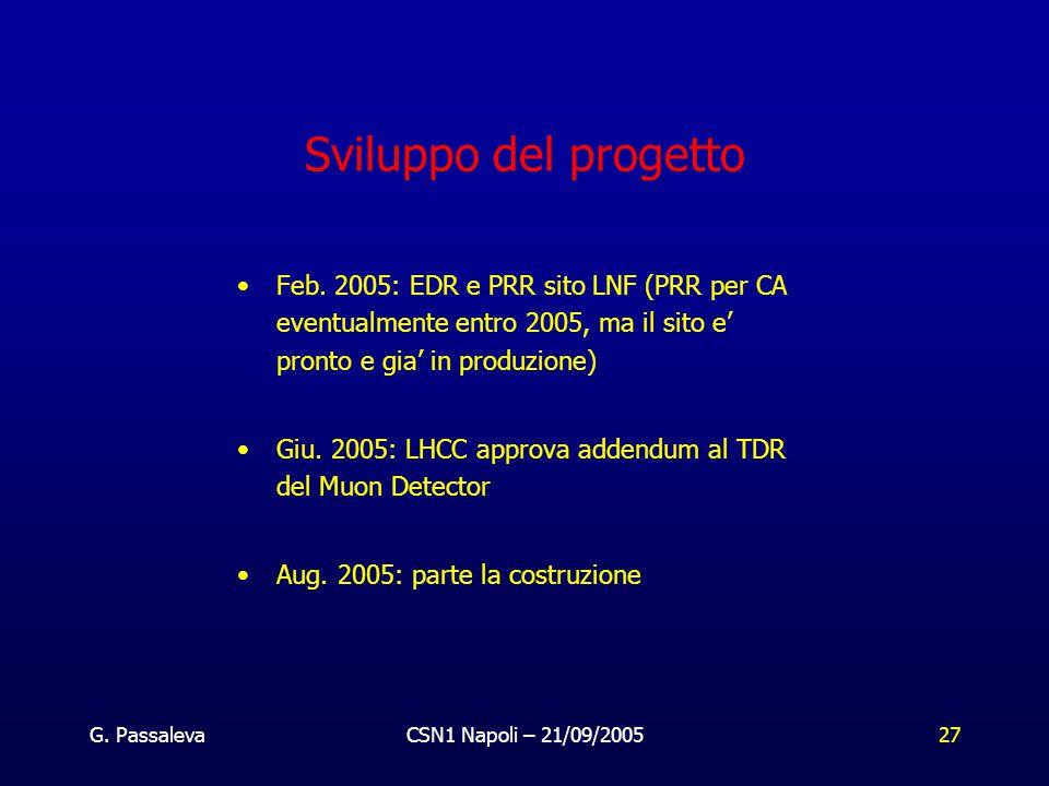G. PassalevaCSN1 Napoli – 21/09/200527 Sviluppo del progetto Feb.