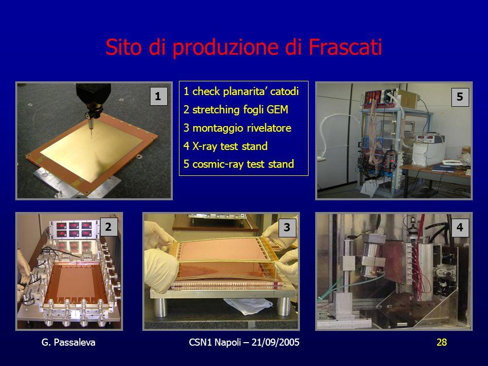 G. PassalevaCSN1 Napoli – 21/09/200528 Sito di produzione di Frascati 1 check planarita' catodi 2 stretching fogli GEM 3 montaggio rivelatore 4 X-ray