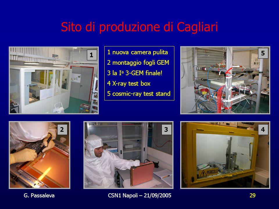 G. PassalevaCSN1 Napoli – 21/09/200529 Sito di produzione di Cagliari 1 nuova camera pulita 2 montaggio fogli GEM 3 la I a 3-GEM finale! 4 X-ray test