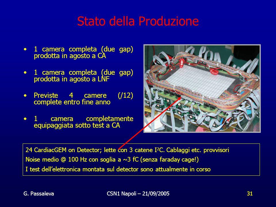 G. PassalevaCSN1 Napoli – 21/09/200531 Stato della Produzione 1 camera completa (due gap) prodotta in agosto a CA 1 camera completa (due gap) prodotta
