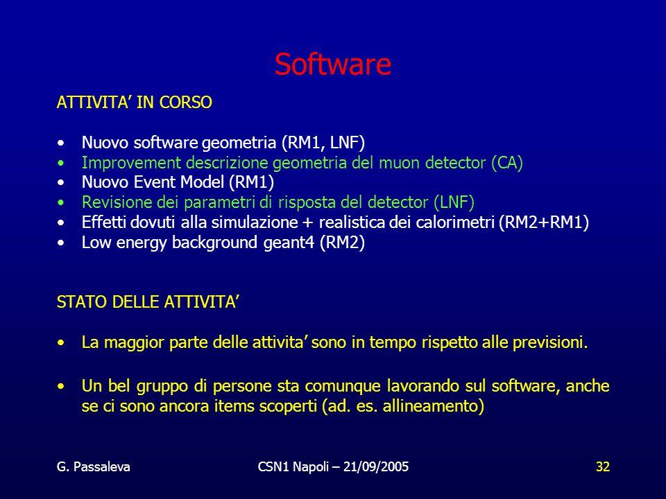 G. PassalevaCSN1 Napoli – 21/09/200532 Software ATTIVITA' IN CORSO Nuovo software geometria (RM1, LNF) Improvement descrizione geometria del muon dete