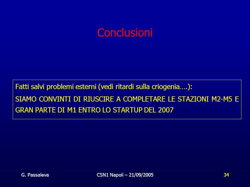 G. PassalevaCSN1 Napoli – 21/09/200534 Conclusioni Fatti salvi problemi esterni (vedi ritardi sulla criogenia….): SIAMO CONVINTI DI RIUSCIRE A COMPLET