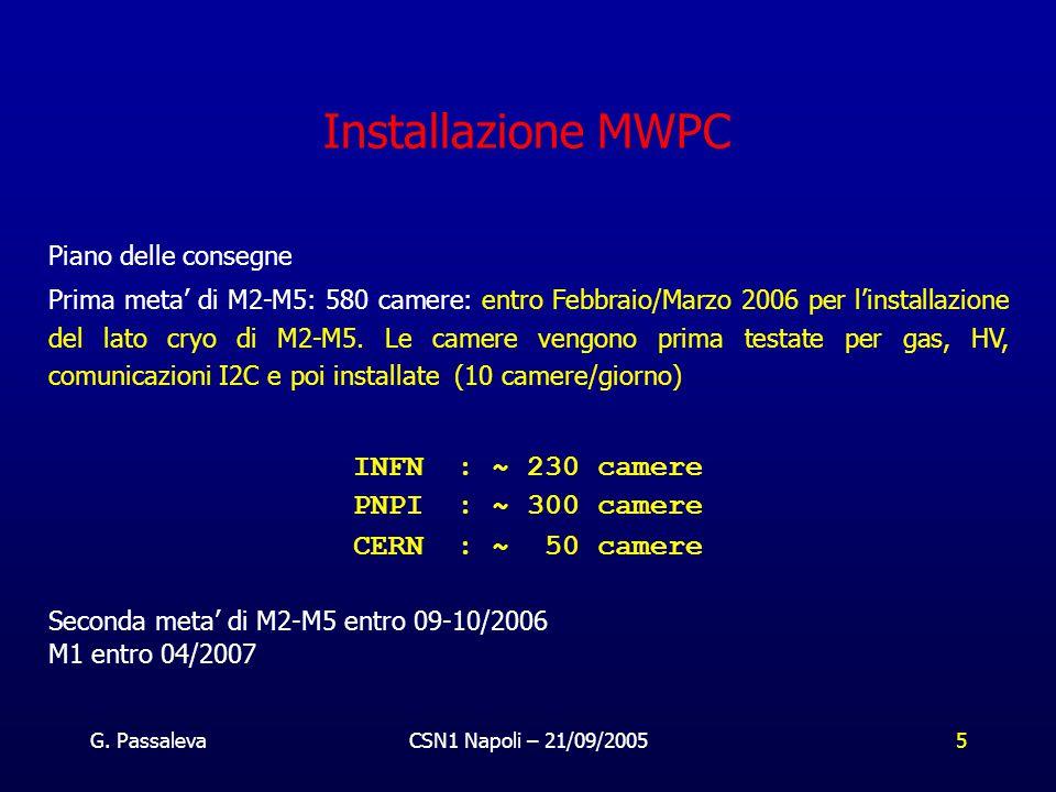 G. PassalevaCSN1 Napoli – 21/09/20055 Installazione MWPC Piano delle consegne Prima meta' di M2-M5: 580 camere: entro Febbraio/Marzo 2006 per l'instal