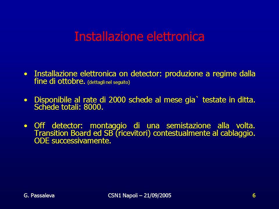 G. PassalevaCSN1 Napoli – 21/09/20056 Installazione elettronica Installazione elettronica on detector: produzione a regime dalla fine di ottobre. (det