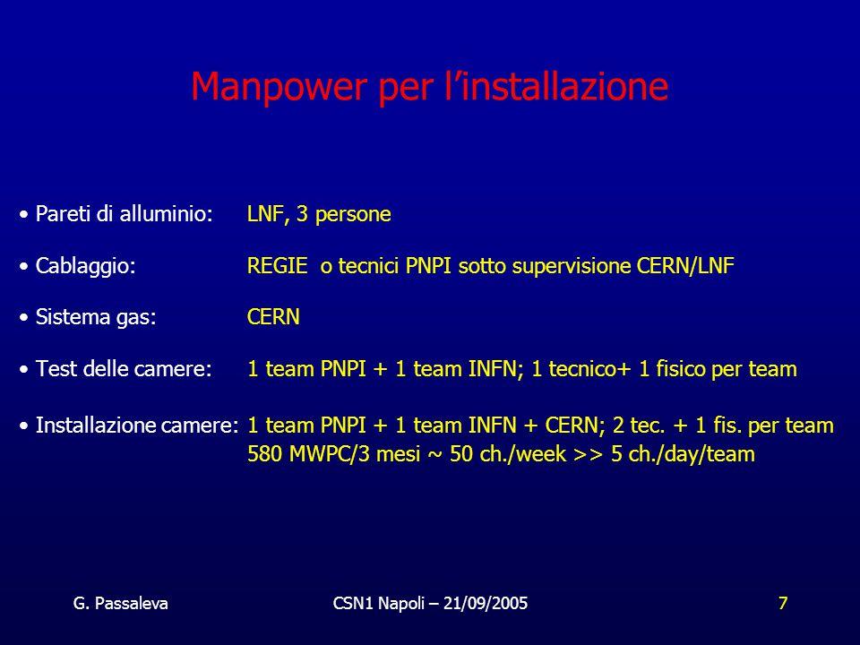 G. PassalevaCSN1 Napoli – 21/09/20057 Manpower per l'installazione Pareti di alluminio: LNF, 3 persone Cablaggio: REGIE o tecnici PNPI sotto supervisi