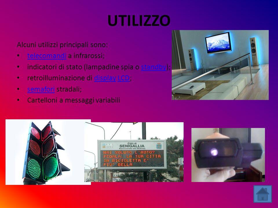 UTILIZZO Alcuni utilizzi principali sono: telecomandi a infrarossi; telecomandi indicatori di stato (lampadine spia o standby);standby retroilluminazione di display LCD;displayLCD semafori stradali; semafori Cartelloni a messaggi variabili