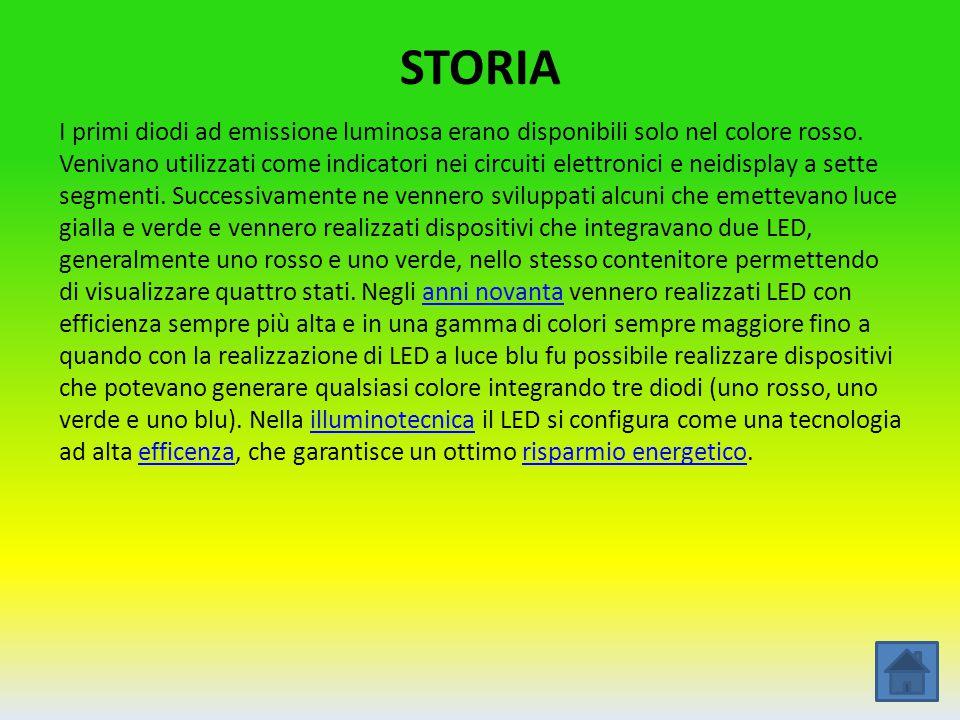STORIA I primi diodi ad emissione luminosa erano disponibili solo nel colore rosso.