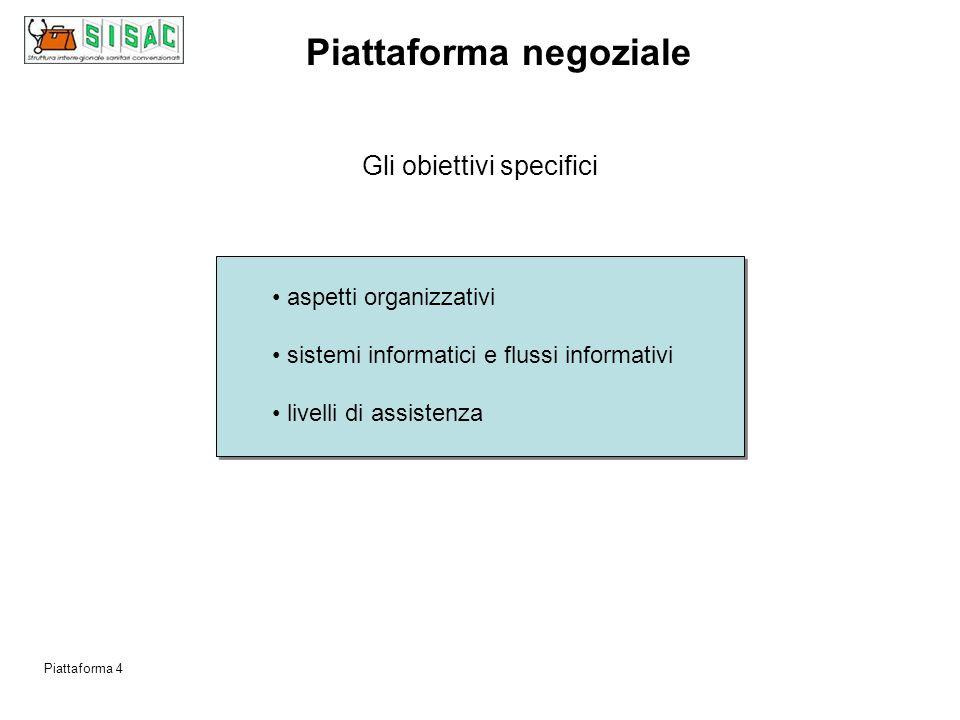 Piattaforma negoziale Piattaforma 3 I principi generali Organizzazione tutela della salute Integrazione Continuità assistenziale Governo clinico Equit