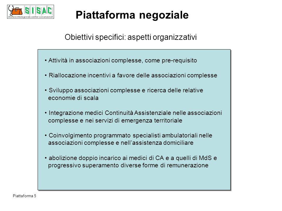 Piattaforma 4 Piattaforma negoziale Gli obiettivi specifici aspetti organizzativi sistemi informatici e flussi informativi livelli di assistenza