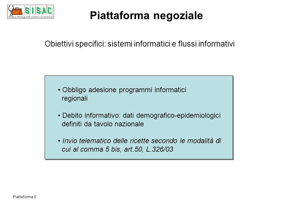 Piattaforma negoziale Piattaforma 5 Obiettivi specifici: aspetti organizzativi Attività in associazioni complesse, come pre-requisito Riallocazione in
