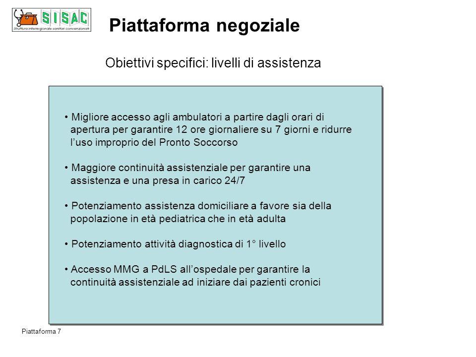 Piattaforma negoziale Piattaforma 6 Obiettivi specifici: sistemi informatici e flussi informativi Obbligo adesione programmi informatici regionali Deb