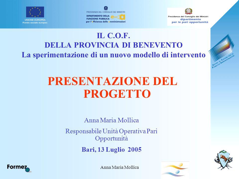 Anna Maria Mollica IL C.O.F.