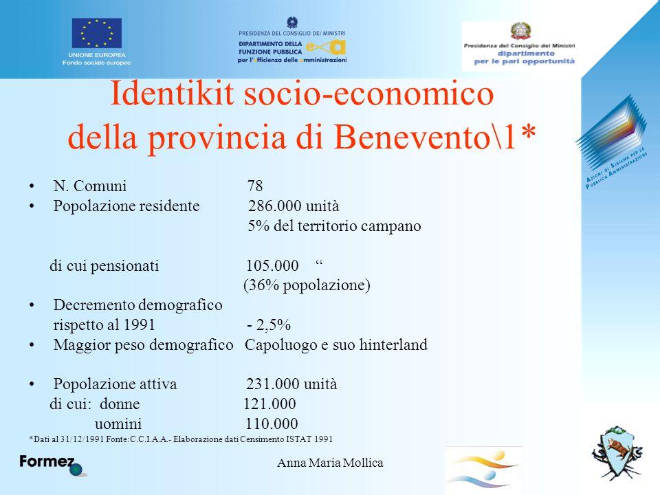 Anna Maria Mollica Identikit socio-economico della provincia di Benevento\1* N.