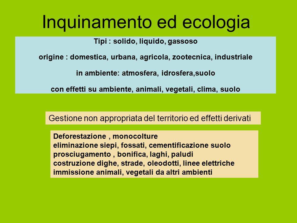 Inquinamento ed ecologia Tipi : solido, liquido, gassoso origine : domestica, urbana, agricola, zootecnica, industriale in ambiente: atmosfera, idrosf