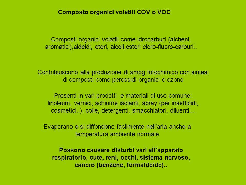 Composto organici volatili COV o VOC Contribuiscono alla produzione di smog fotochimico con sintesi di composti come perossidi organici e ozono Presen