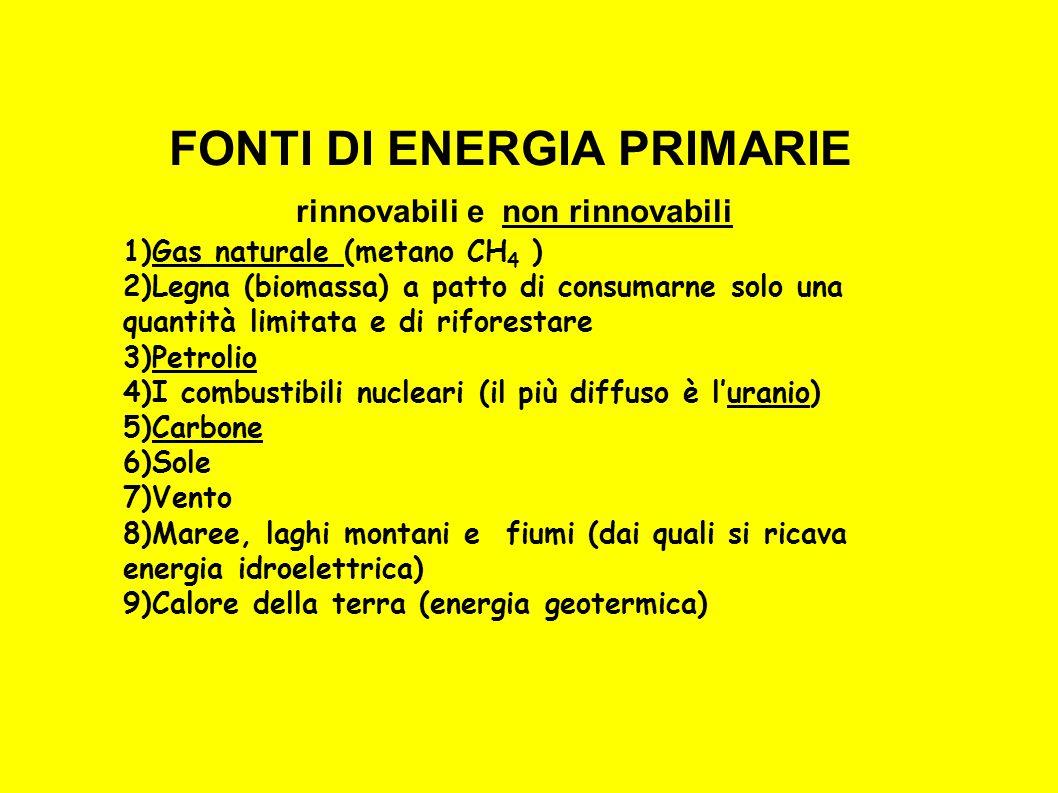 FONTI DI ENERGIA PRIMARIE rinnovabili e non rinnovabili 1)Gas naturale (metano CH 4 ) 2)Legna (biomassa) a patto di consumarne solo una quantità limit