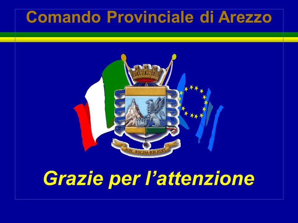 Grazie per l'attenzione Comando Provinciale di Arezzo