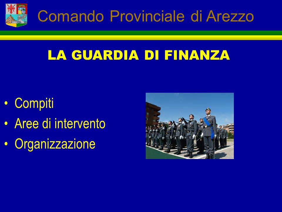LA GUARDIA DI FINANZA Compiti Aree di intervento Organizzazione Comando Provinciale di Arezzo