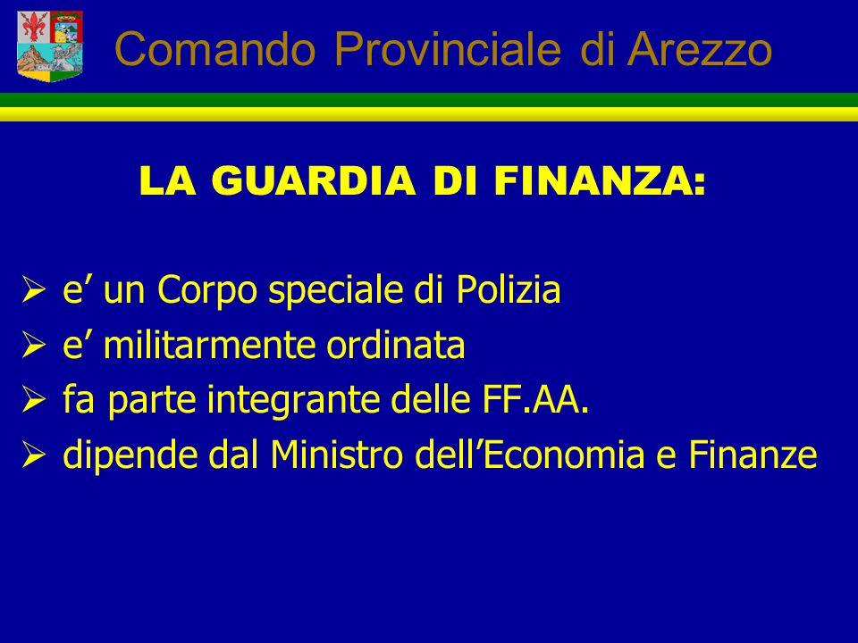  e' un Corpo speciale di Polizia  e' militarmente ordinata  fa parte integrante delle FF.AA.  dipende dal Ministro dell'Economia e Finanze LA GUAR