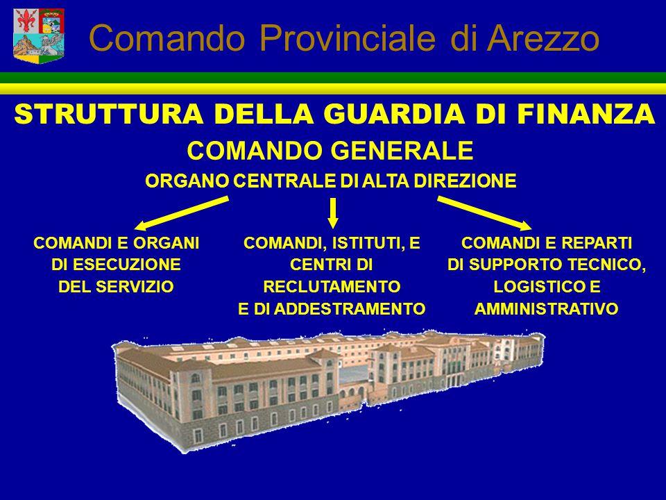 COMANDI ED ORGANI DI ESECUZIONE DEL SERVIZIO Reparti territoriali Reparti aeronavali Reparti speciali Comando Provinciale di Arezzo