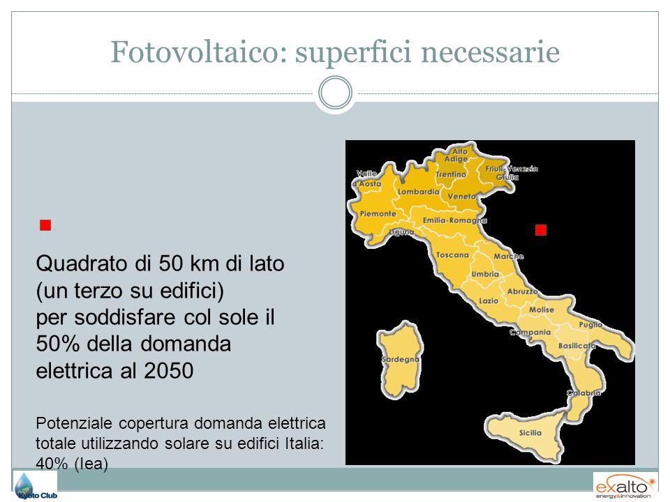 Fotovoltaico: superfici necessarie Quadrato di 50 km di lato (un terzo su edifici) per soddisfare col sole il 50% della domanda elettrica al 2050 Potenziale copertura domanda elettrica totale utilizzando solare su edifici Italia: 40% (Iea)