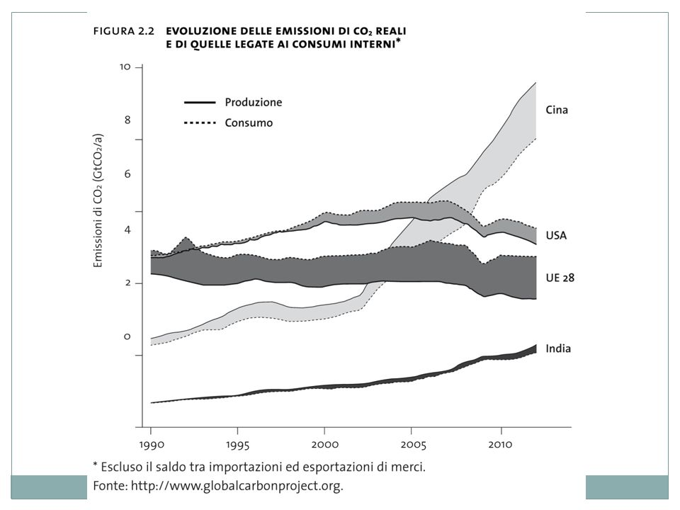 Industrializzare la riqualificazione Olanda, 111.000 appartamenti al 2020 Riduzione dei costi e dei tempi (10 giorni), Taglio dei consumi > 70% Programma senza anticipi di capitale