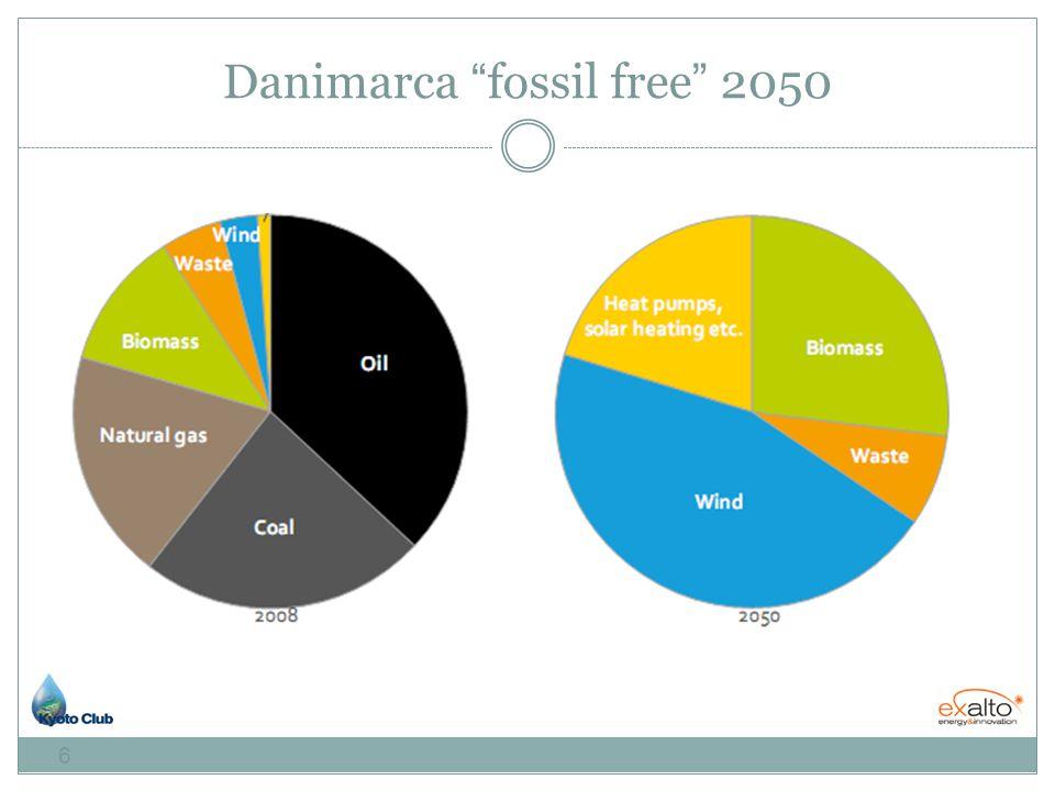 PRIORITÀ PER GARANTIRE SICUREZZA, COMPETITIVITÀ, OCCUPAZIONE E RIDUZIONE GAS CLIMALTERANTI Efficienza energetica