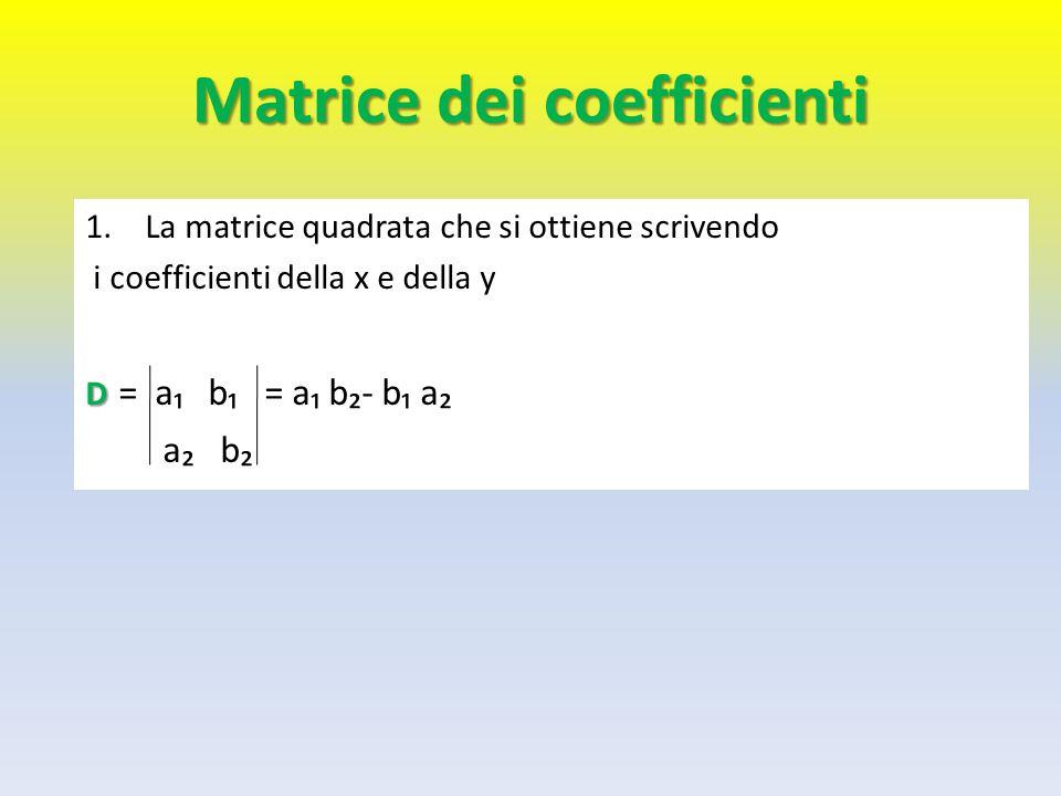 Matrice dei coefficienti 1.La matrice quadrata che si ottiene scrivendo i coefficienti della x e della y D D = a₁ b₁ = a₁ b₂- b₁ a₂ a₂ b₂