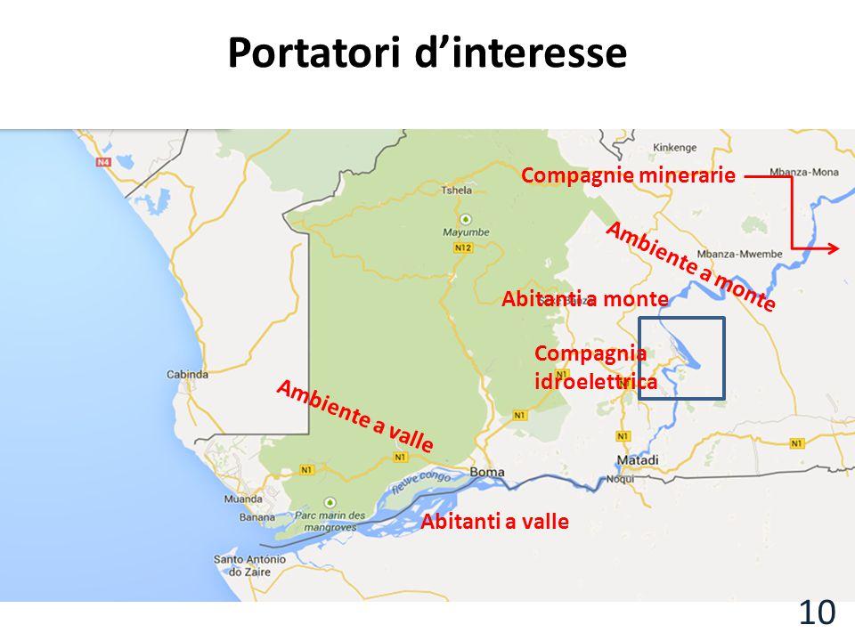 Portatori d'interesse Abitanti a monte Abitanti a valle Compagnie minerarie Ambiente a monte Ambiente a valle 10 Compagnia idroelettrica