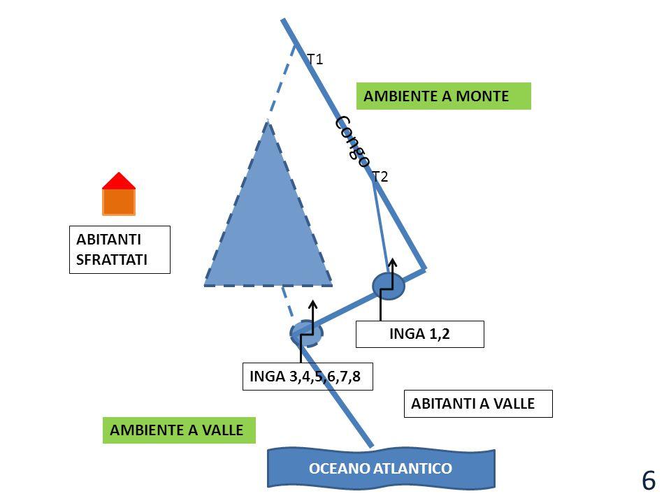 OCEANO ATLANTICO INGA 3,4,5,6,7,8 INGA 1,2 ABITANTI SFRATTATI ABITANTI A VALLE AMBIENTE A MONTE AMBIENTE A VALLE T1 T2 6 Congo