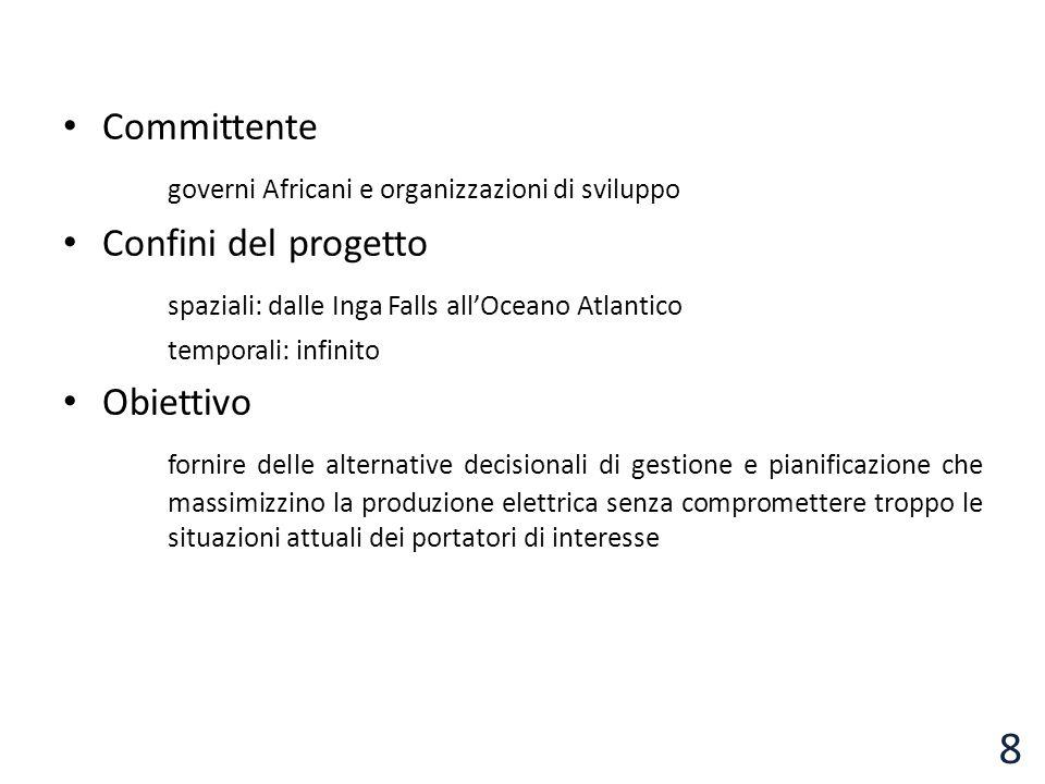 Definizione delle azioni Azioni pianificatorie (u P ) Creazione di un Ente gestore del sistema (non strutturale) Costruzione del serbatoio per le dighe (strutturale) Introduzione DMV sul fiume (normativa) Costruzione traversa sul fiume (strutturale) Costruzione delle centrali idroelettriche, con annesse strutture di distribuzione dell'energia (strutturale) Rimettere in funzione le dighe Inga 1,2 (non strutturale) Costruire strutture per accogliere gli sfollati (strutturale) Azioni gestionali (u t ) Rimozione periodica dei sedimenti (strutturale) Politica di regolazione delle traverse (non strutturale) Decisione di rilascio delle dighe (non strutturale) 9