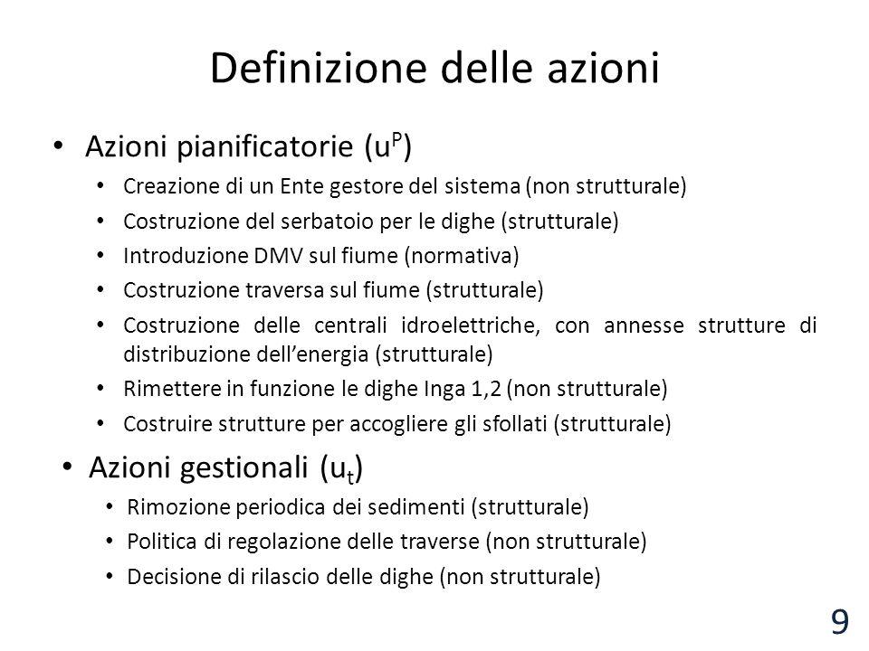 Definizione delle azioni Azioni pianificatorie (u P ) Creazione di un Ente gestore del sistema (non strutturale) Costruzione del serbatoio per le digh