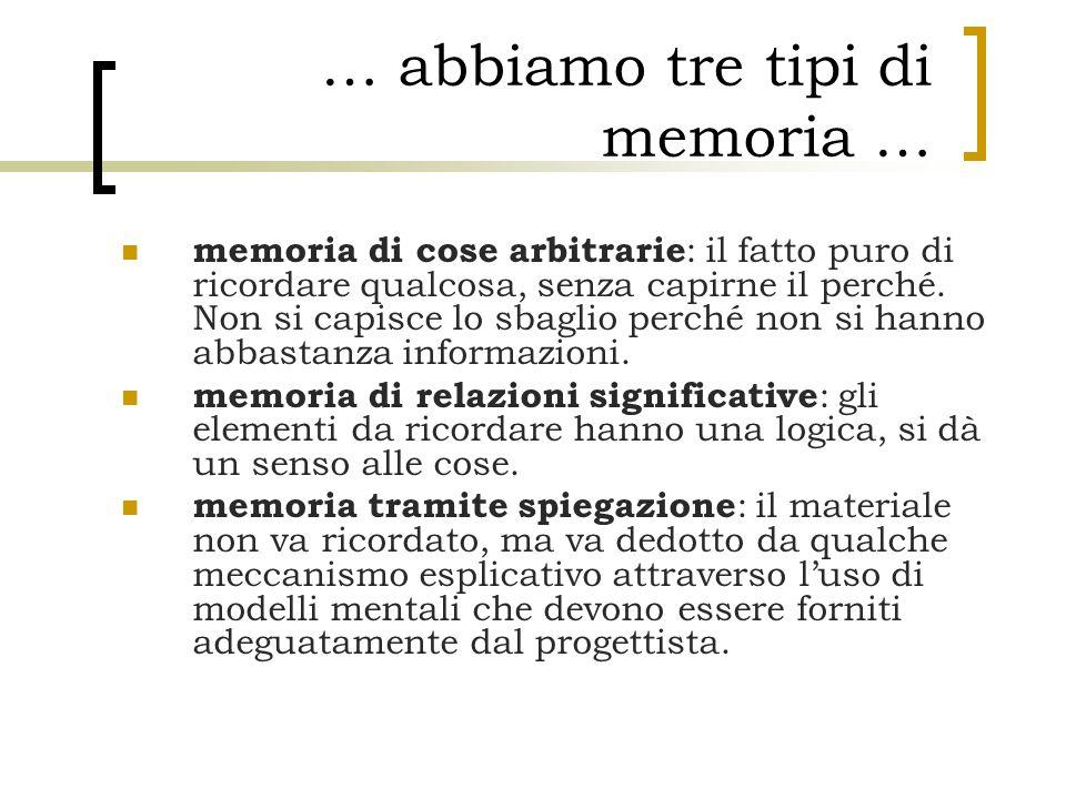 … abbiamo tre tipi di memoria … memoria di cose arbitrarie : il fatto puro di ricordare qualcosa, senza capirne il perché. Non si capisce lo sbaglio p
