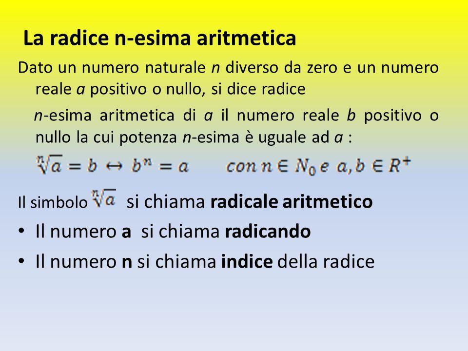 La radice n-esima aritmetica Dato un numero naturale n diverso da zero e un numero reale a positivo o nullo, si dice radice n-esima aritmetica di a il
