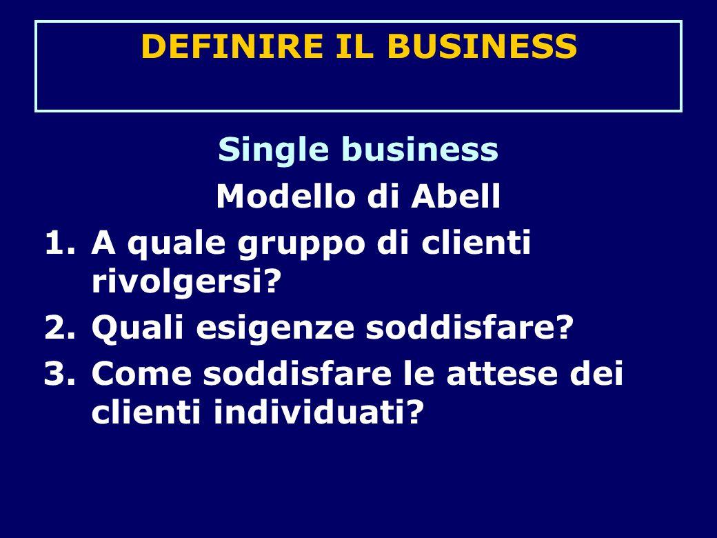 DEFINIRE IL BUSINESS Single business Modello di Abell 1.A quale gruppo di clienti rivolgersi? 2.Quali esigenze soddisfare? 3.Come soddisfare le attese