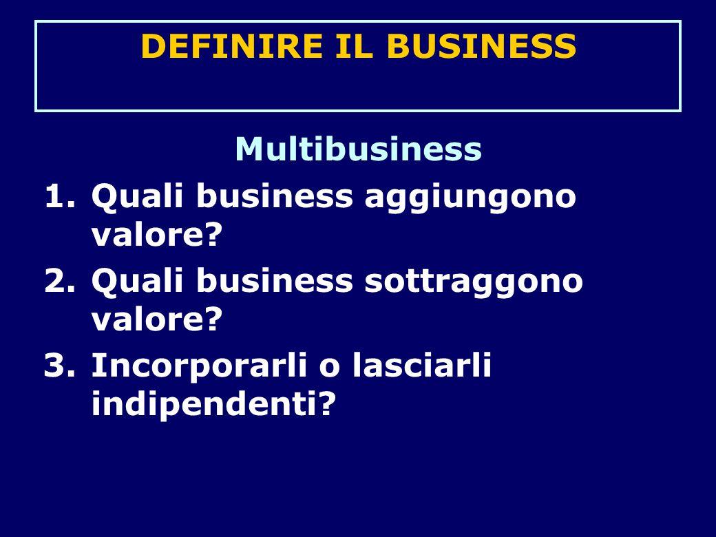 Multibusiness 1.Quali business aggiungono valore? 2.Quali business sottraggono valore? 3.Incorporarli o lasciarli indipendenti? DEFINIRE IL BUSINESS