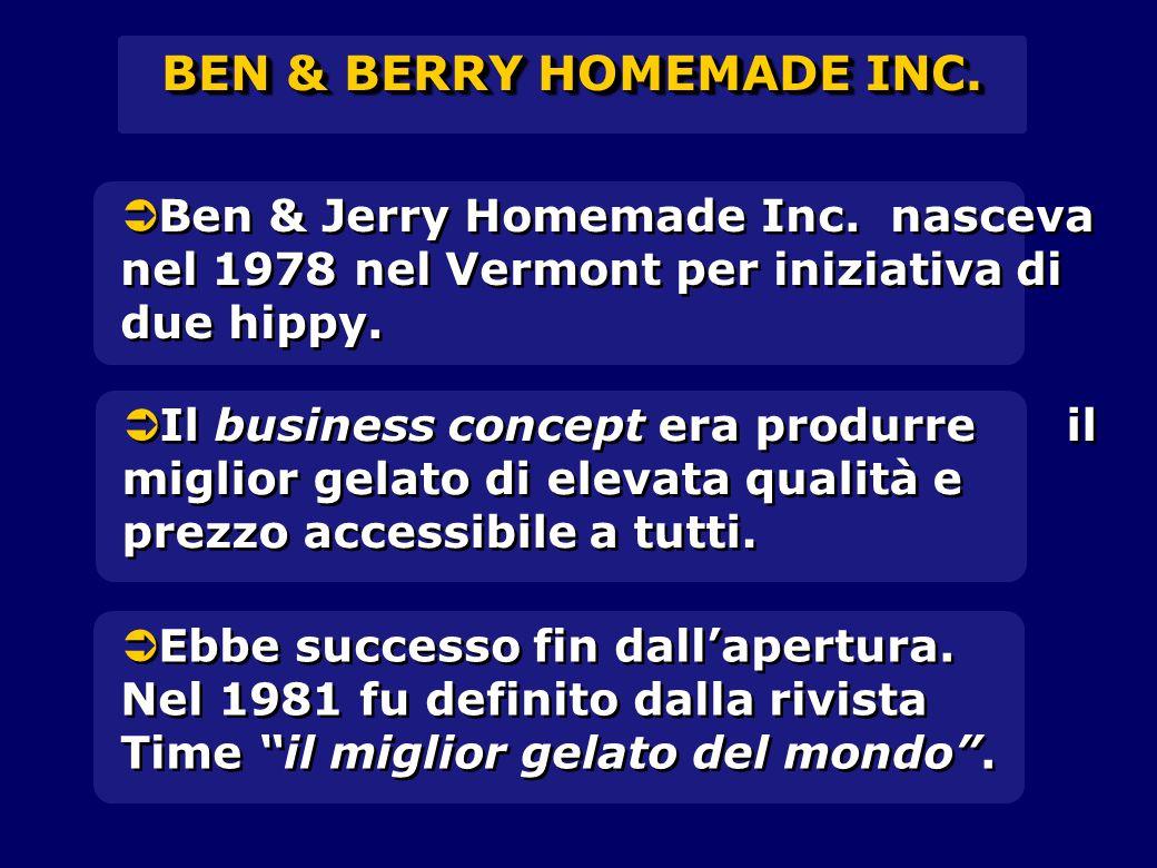   Ben & Jerry Homemade Inc. nasceva nel 1978 nel Vermont per iniziativa di due hippy.   Il business concept era produrre il miglior gelato di elev