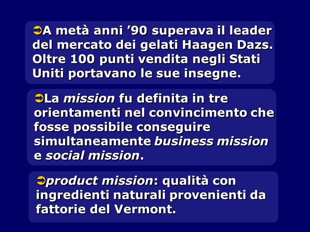   A metà anni '90 superava il leader del mercato dei gelati Haagen Dazs. Oltre 100 punti vendita negli Stati Uniti portavano le sue insegne.   La