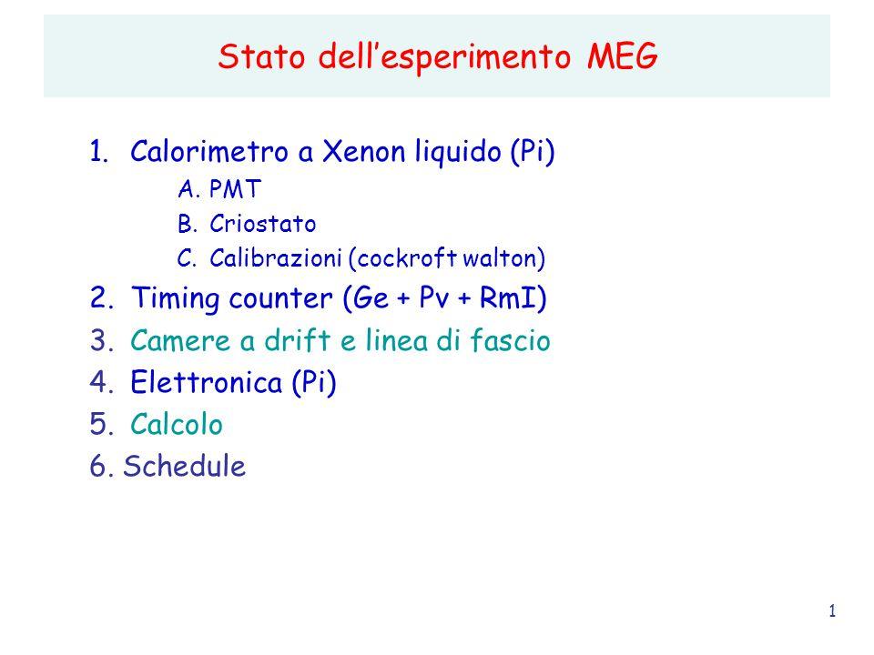 1 Stato dell'esperimento MEG 1. Calorimetro a Xenon liquido (Pi) A.PMT B.Criostato C.Calibrazioni (cockroft walton) 2. Timing counter (Ge + Pv + RmI)