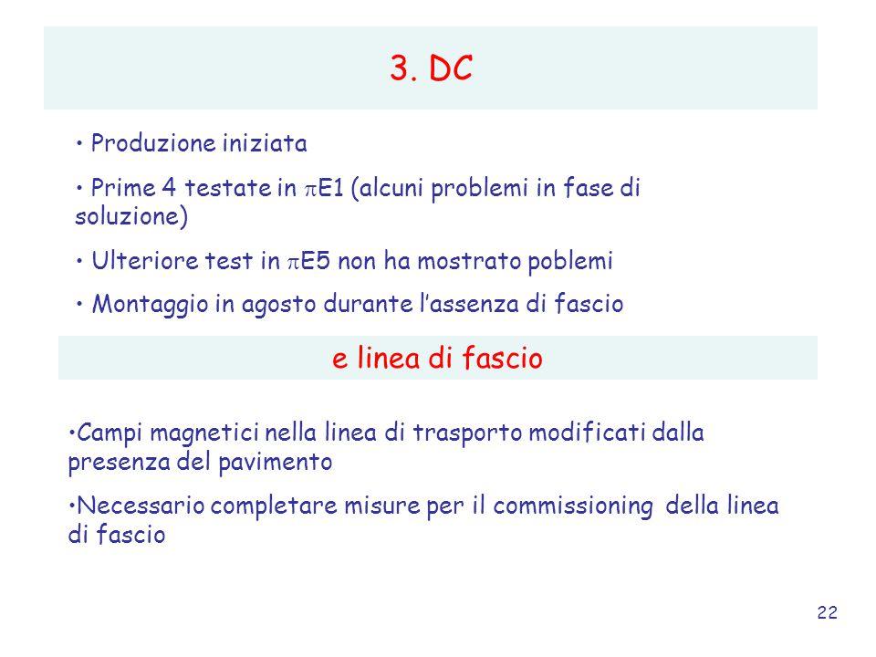 22 3. DC Campi magnetici nella linea di trasporto modificati dalla presenza del pavimento Necessario completare misure per il commissioning della line