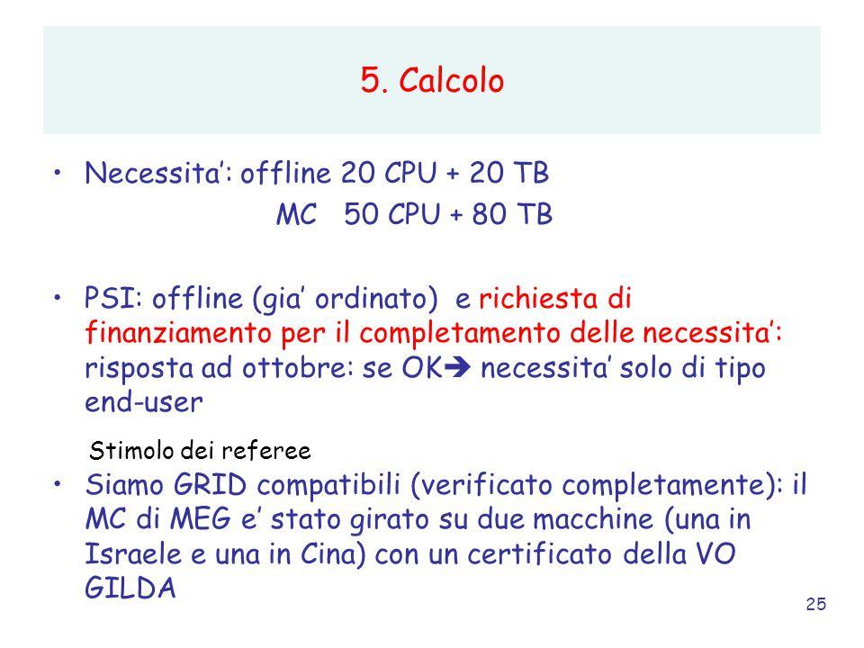 25 5. Calcolo Necessita': offline 20 CPU + 20 TB MC 50 CPU + 80 TB PSI: offline (gia' ordinato) e richiesta di finanziamento per il completamento dell