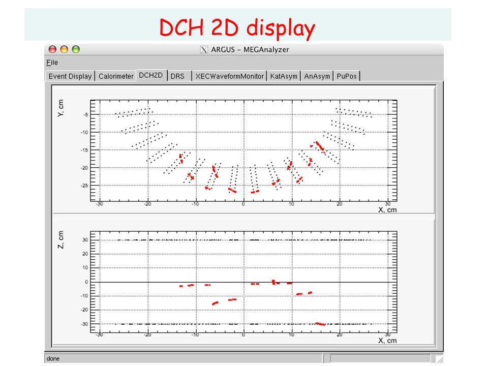 DCH 2D display
