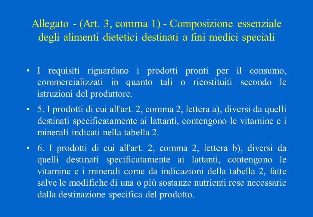 Allegato - (Art. 3, comma 1) - Composizione essenziale degli alimenti dietetici destinati a fini medici speciali I requisiti riguardano i prodotti pro