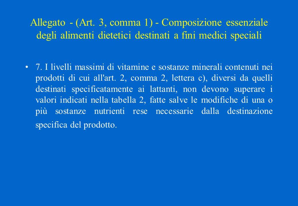 Allegato - (Art. 3, comma 1) - Composizione essenziale degli alimenti dietetici destinati a fini medici speciali 7. I livelli massimi di vitamine e so